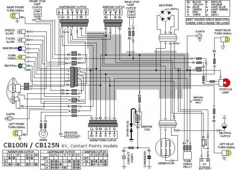 Evap Purge Valve Location 2010 Camaro besides 2014 Bmw R1200gs Adventure Dashboard likewise 750 Bmw Fuse Box also Suzuki Gt750 Wiring Diagram additionally Honda Motorcycle Engines. on wiring diagram honda rc51